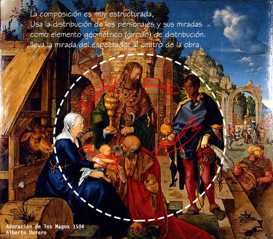 Adoración de los Reyes Magos por Alberto Durero 1504 Detallees descriptivos de la imagen por @archiperspectiva